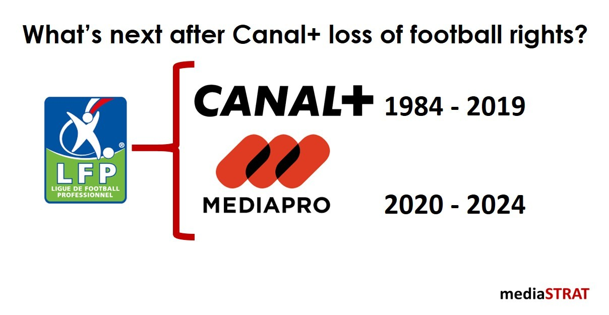 What's Next After Canal+ Loss Of Football Rights