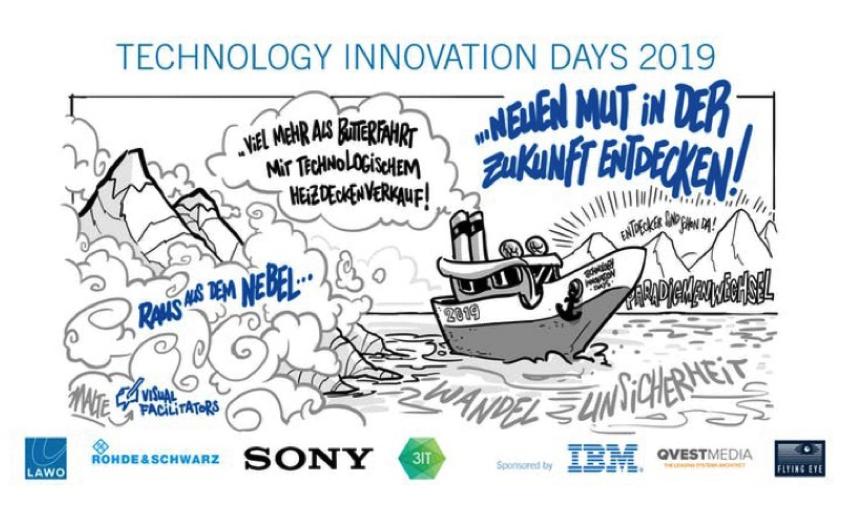 Technology Innovation Days